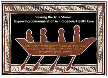 Communicating with Indigenous people - ClinEdAus